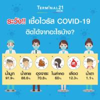 เชื้อไวรัส COVID-19 ติดจากอะไรได้บ้าง??